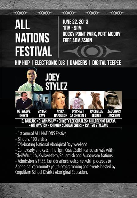 all nations fest