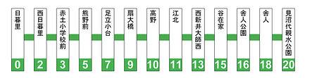 舎人路線図.jpg