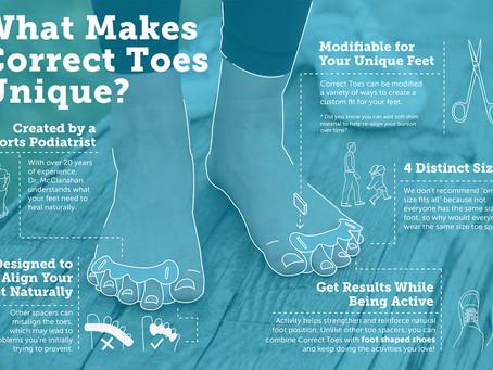 What Makes Correct Toes Unique?