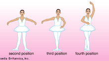 5 Ballet Positions Parents Should Know Their Child is Learning