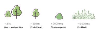 07_sistema verde loghi.jpg