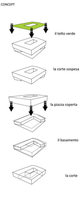 why associati architettura design landscape, centro civico schemi