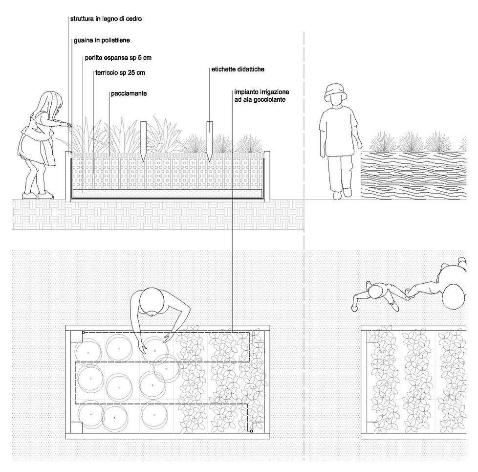 why associati architettura design landscape, Stefano Lanotte Laura Mantegazza Design Garden Box