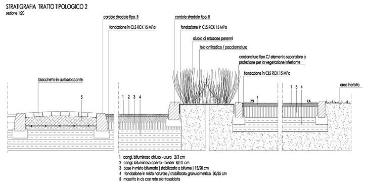 why associati architettura design landscape, Urban Street