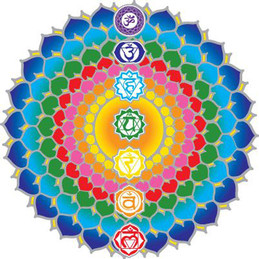 How to know if your chakra's               are out of balance