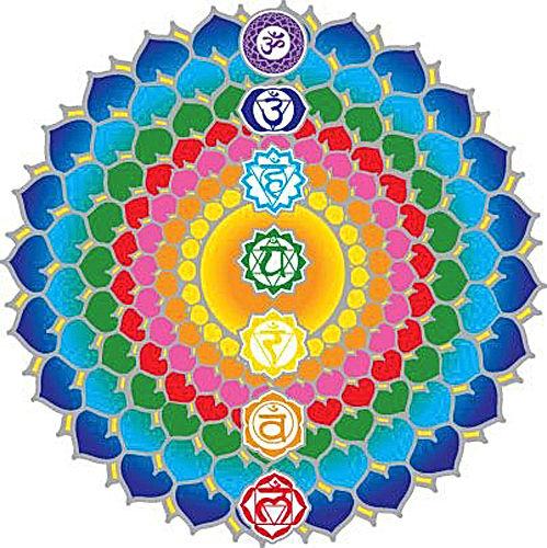Chakra-Healing-Image.jpg