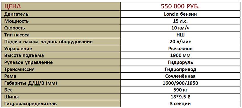 НОвый Хелпер 300 550.png
