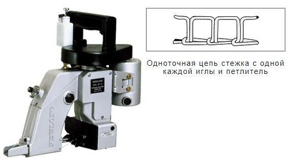 NoNP-7 Портативный мешок ближе.JPG