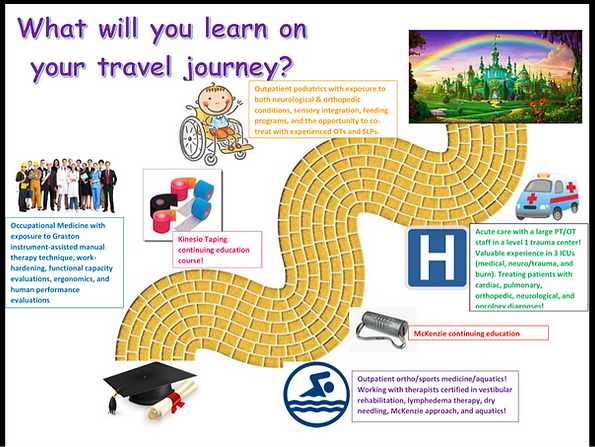 Travel therapy can open many doors to further professioal development and growth as a young clinician. Where will your trave jorney take you?