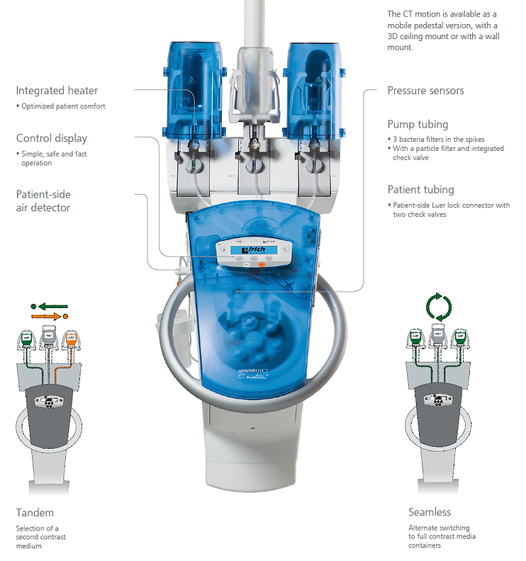 Ulrich CT Motion Contrast Injector