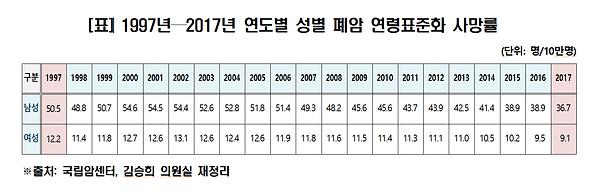 김승희 표2.png