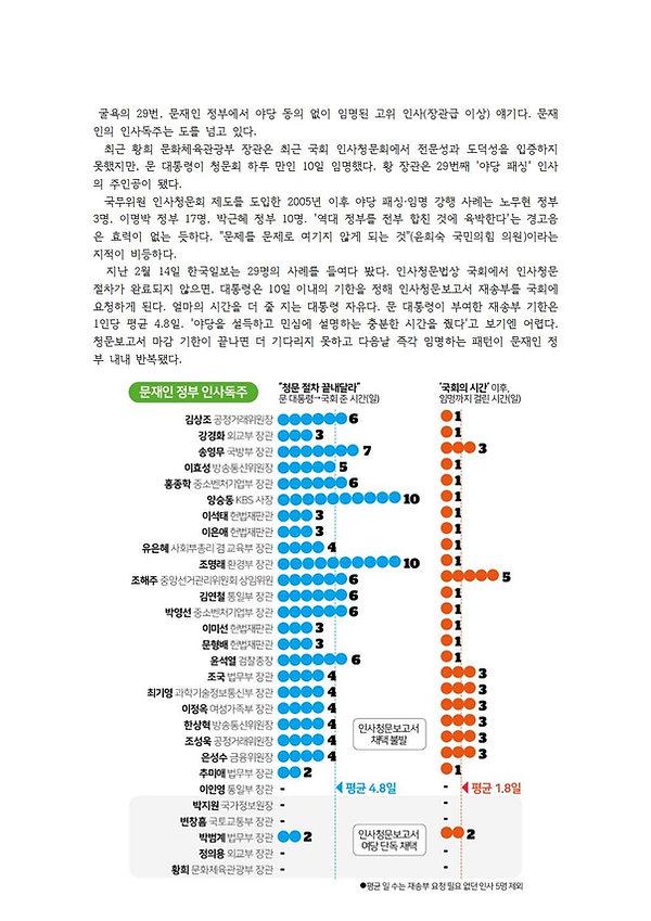 실버피아온라인 시사뉴스 -문재인의 인사독주- 바퀴풀린 기관차001.jpg