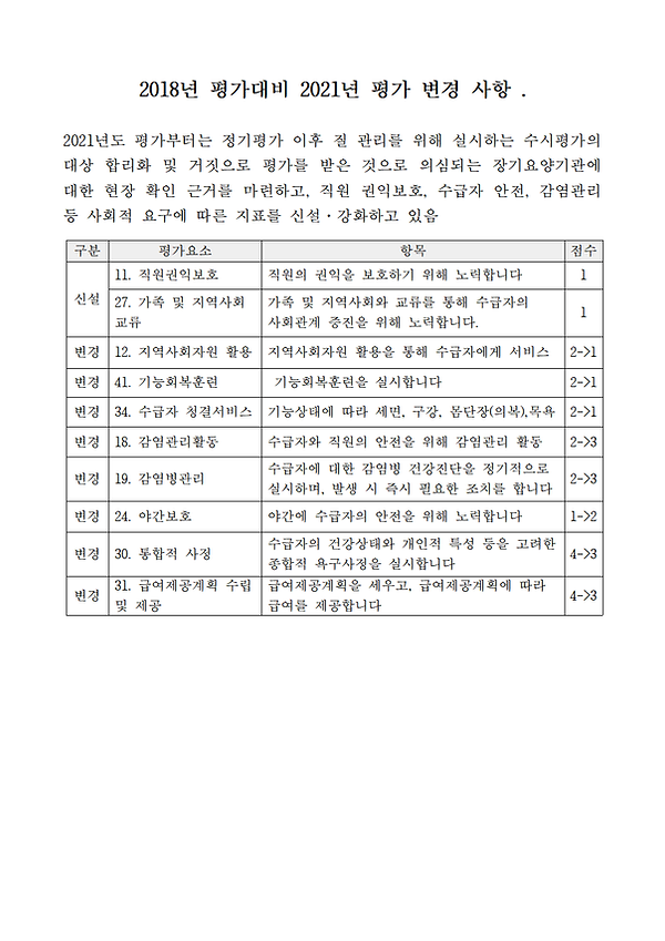 2021평가 개요 가이드008.png