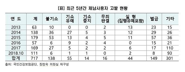 장정숙표3.jpg
