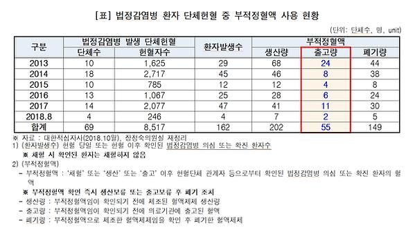 장정숙표2.png