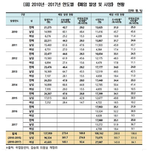 김승희표1.png