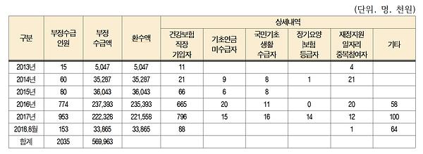 김승희표4.png