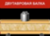,мини брус, минибрус, деревянные двутавровые балки, 23545, строения из минибруса, двутавровые балки перекрытия из дерева, мини дома из бруса, Дом из мини бруса, балочные системы, завод малоэтажного домостроения, двутавровые балки перекрытия деревянные   профилированный мини брус, балки дома, мини профилированный брус, мини дом для постоянного проживания, 2 ух этажные дома, дома из мини бруса,  домокомплекты из бруса с завода,  домокомплекты из бруса,  домокомплекты с завода,  кондоминиумы, домокомплекты  из СИП, домокомплекты, балки металло-деревянные, дачные дома, домик на море, Каркасные дома, СИП-панели, Дома с завода, Приморский край, балки Спаск-Дальний, СИП панели в Владивосоке,  СИП Дальний Восток, СИП в Хабаровске, Проект дома из СИП, Гаражи, Проект каркасных домов, проекты современных домов, деревянные клеенные двутавровые балки в Владивостоке, деревянные двутавровые балки Дальний Восток, деревянные двутавровые балки Благовещенск, деревянные двутавровые балки Ирскутск,