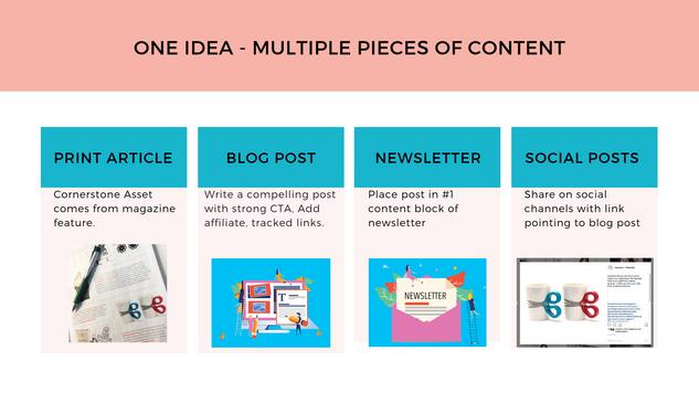 One Idea - Digital Marketing