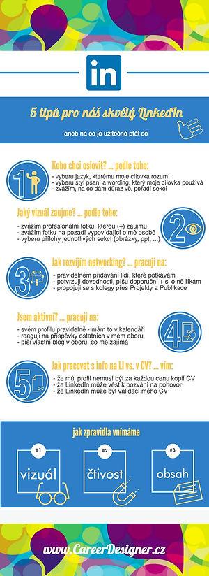 infografika 5 tipů pro rozvoj LinkedIn od Career Designer Petra Drahoňovská