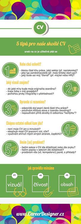 infografika 5 tipů pro skvělé CV / životopis od Career Designer Petra Drahoňovská