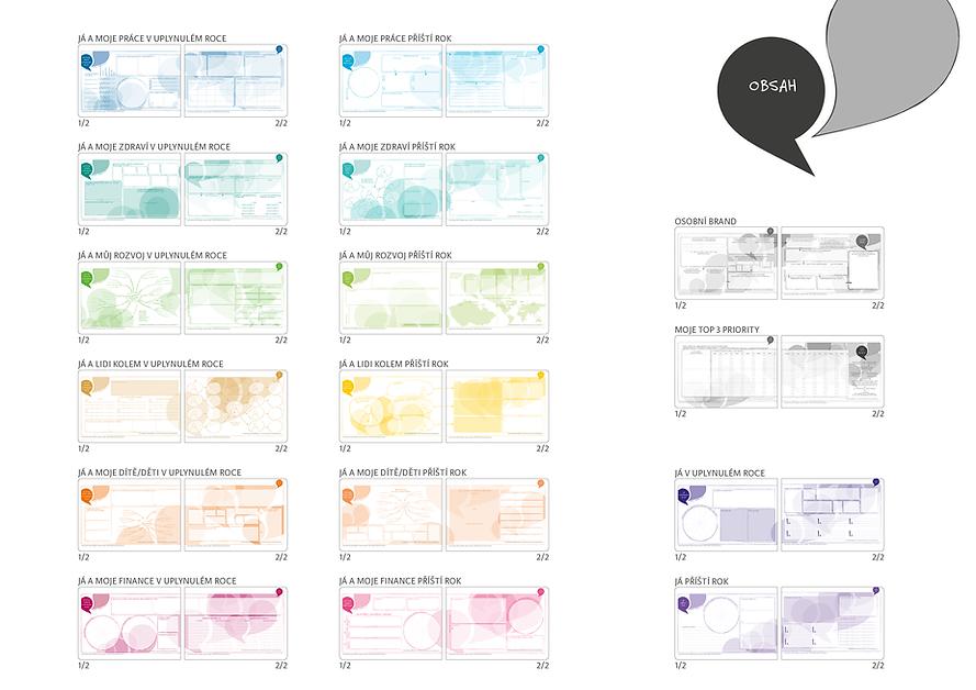 Dijar dospely WEB CZ obsah PDF od Market