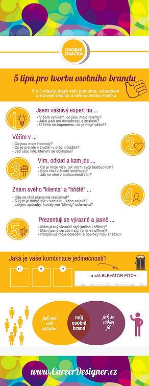 infografika 5 tipů pro rozvoj osobní značky / brandu od Career Designer Petra Drahoňovská
