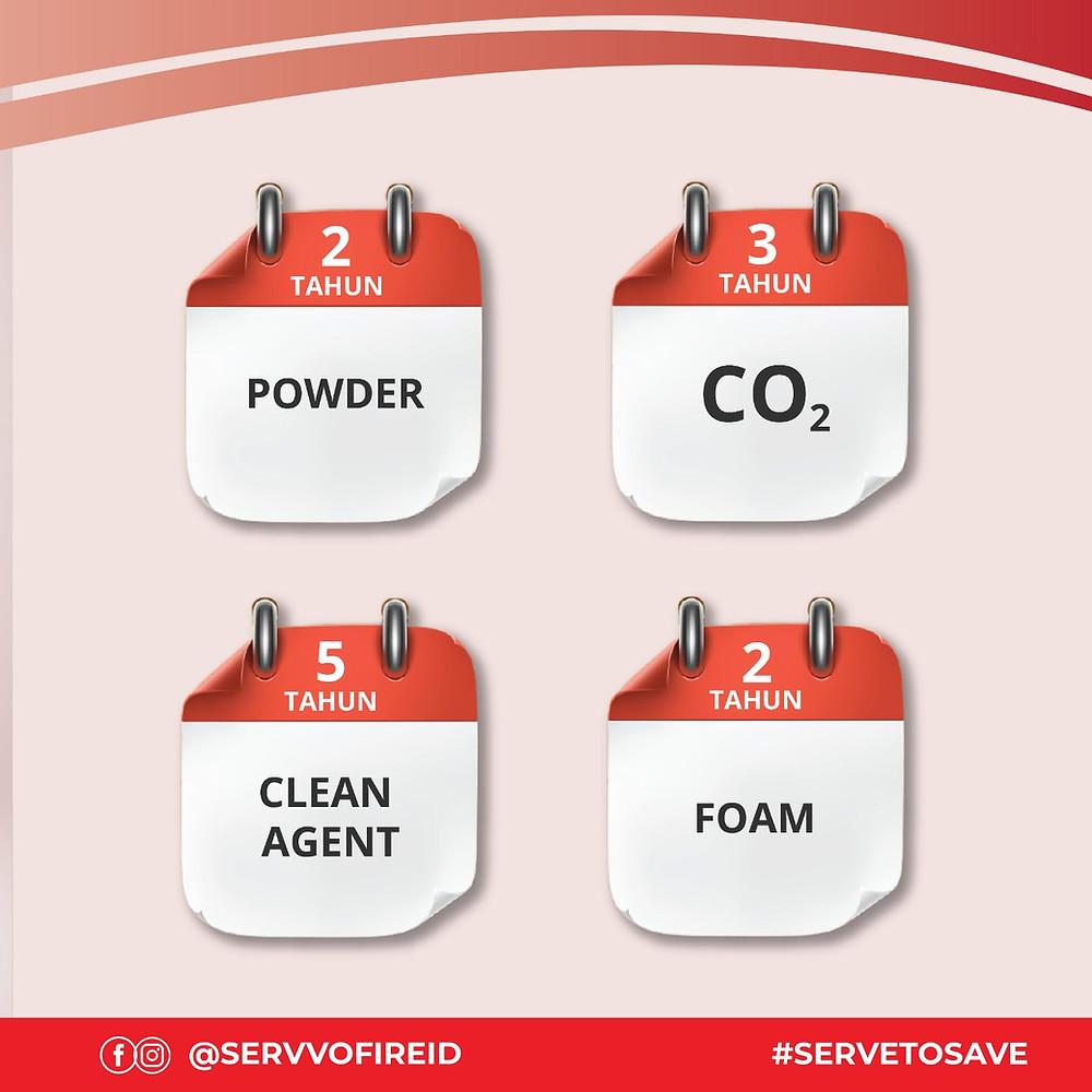 Media APAR terbagi menjadi 4 : Powder, CO2, Clean Agent dan Foam