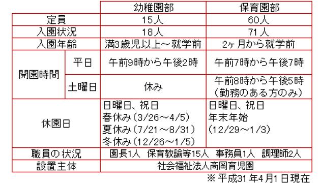 2019こども園内容.png