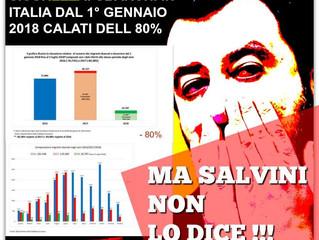 Salvini non lo dice