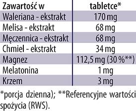 Dobry-sen-Dr-Jacobs-tabela.png