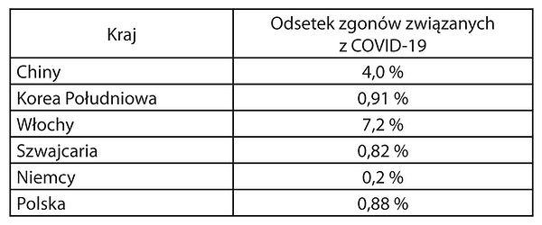 Koronawirus tekst Tabela 2.jpg