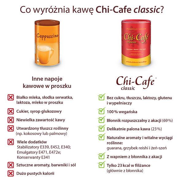 Chi-Cafe classic Porównianie.jpg