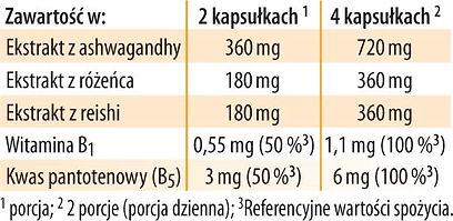 Silne nerwy Dr Jacobs tabela.jpg