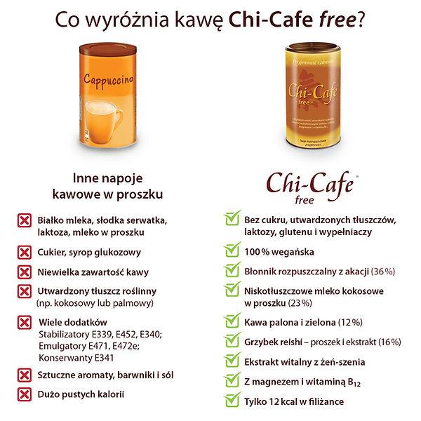Chi-Cafe free Porównianie.jpg