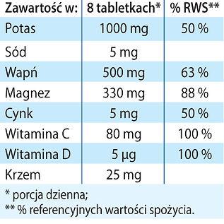 pH balans tabletki zasadowe Dr Jacobs ta