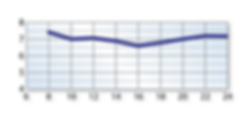 Papierki-wykres-_4-pH-zasadowe.png