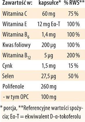 OPC Synergia Dr Jacobs tabela.jpg
