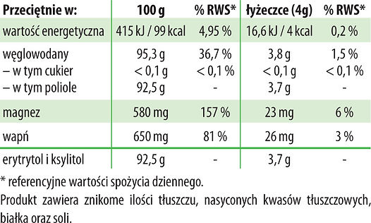 SteviaBase Dr Jacobs tabelka.jpg