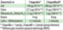 Jod + Selen probio tabelka.jpg