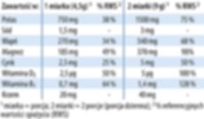 pH balans proszek Dr Jacobs tabela.jpg