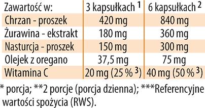 Imurol-Dr-Jacobs-tabela.png