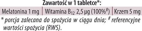 Melatonina B12 tabelka.jpg