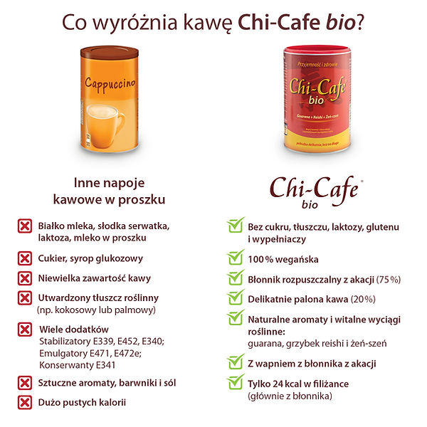 Chi-Cafe bio Porównianie.jpg
