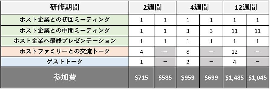 【グループ】オンラインインターンシップ料金表.png