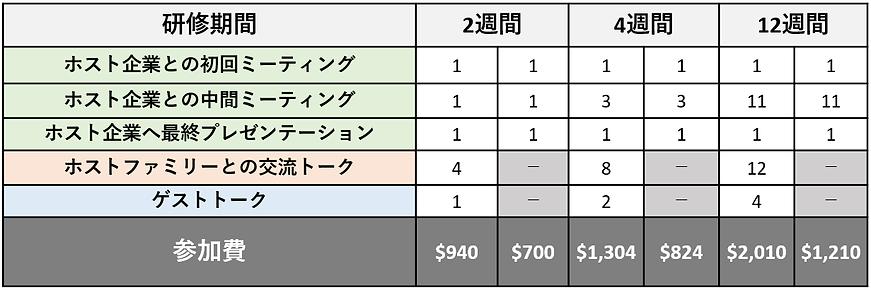 【個人】オンラインインターンシップ料金表.png