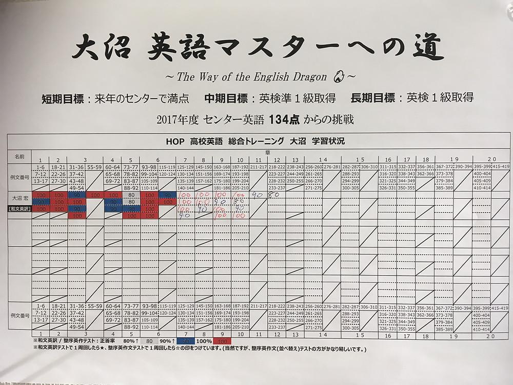 将来展望型学習塾HOP高松太田