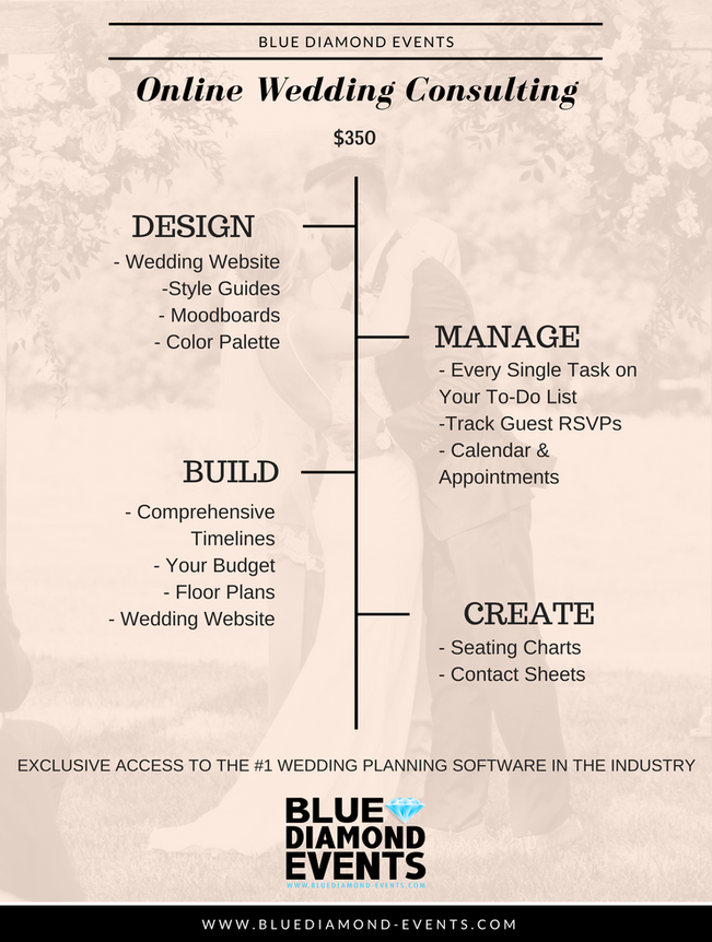 Online Wedding Consulting $350.png