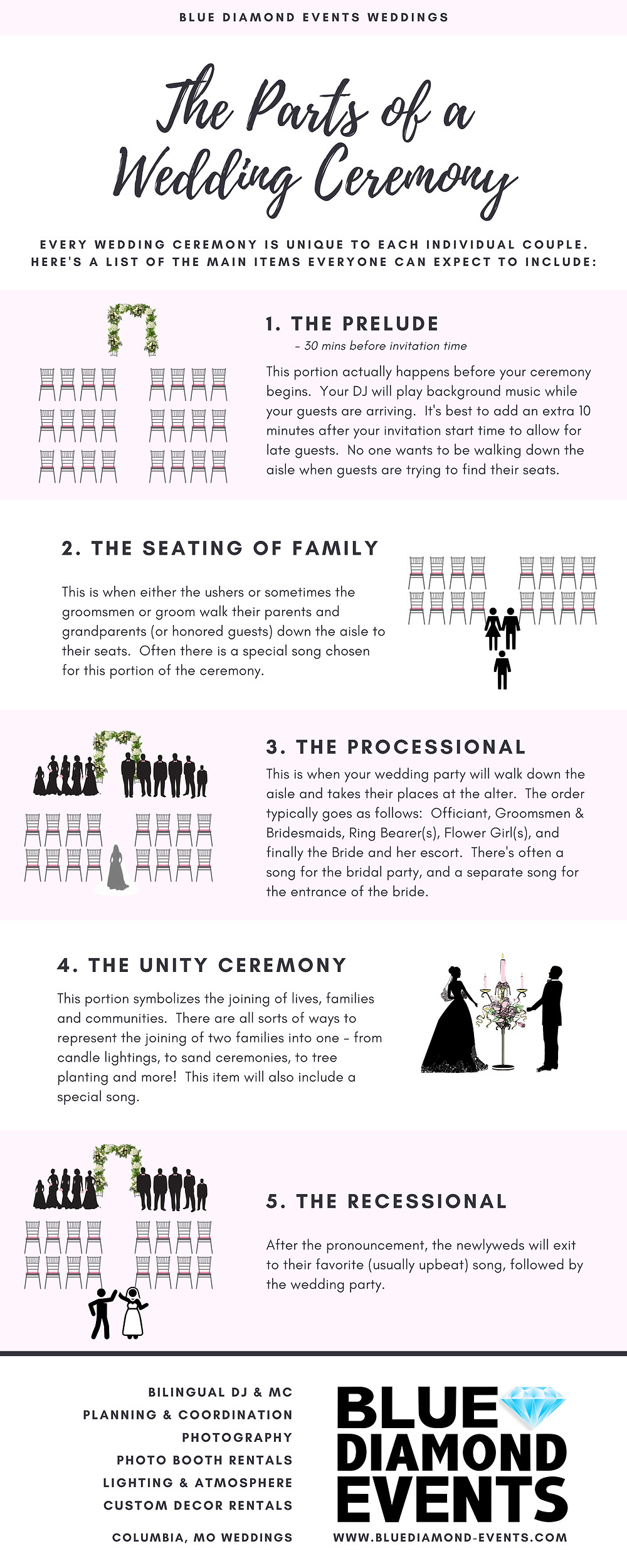 Wedding, Ceremony, parts, blue diamond events, columbia, mo, weddings, dj, planning, planner, coordinator, coordinating, help, tips