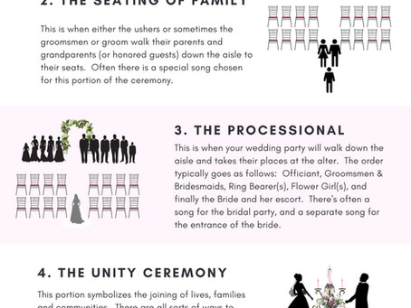 Planning 101 | The Parts of a Wedding Ceremony